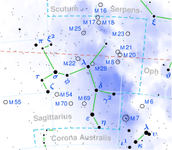 Sagittarius constellation map.svg