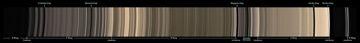 צילום משולב של תמונות בצבע טבעי של טבעות שבתאי (A,B,C,D ו-F) והרווחים בינן בצד הלא מואר. צולם על ידי הגשושית קאסיני בתאריך 09/05/2007