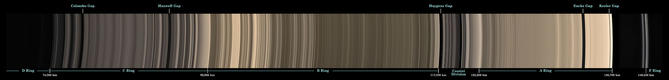 Natural-color mosaic of Cassini narrow-angle camera images of the unilluminated side of Saturn's D, C, B, A and F rings (left to right) taken on May 9, 2007.