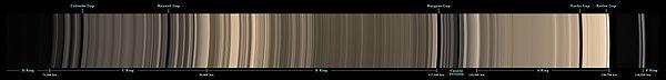 土星の環の構造。2007年5月9日、カッシーニにより撮影