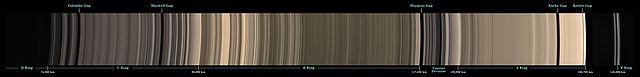 Составное изображение колец Сатурна D, C, B, A и F (слева направо) в натуральных цветах по снимкам аппарата Кассини на неосвещенной стороне Сатурна, 9 мая 2007.