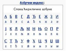 How Many Letters Are In The Czech Alphabet
