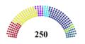 Serbian Parliament 2012.png