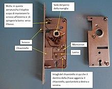 Foto di una serratura a leve.