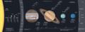 Sistema solare.png