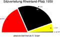 Sitzverteilung Landtag Rheinland-Pfalz 1959.png