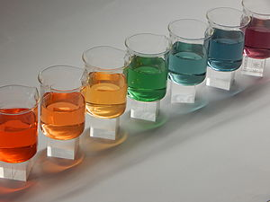 Universal indicator - Colours of universal indicator