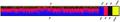 Spectrum plot of admixture coefficients of Costa Ricans.png