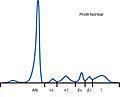 Spettro elettroforetico proteine plasma.jpg