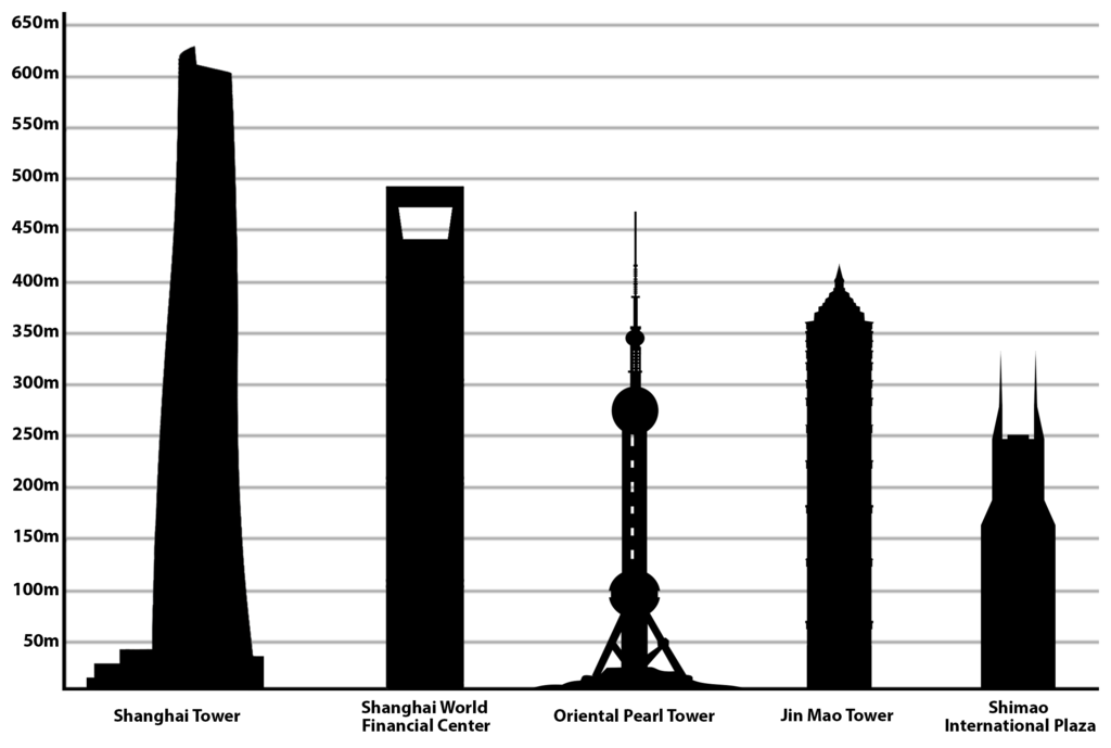 Whats The Tallest Building In New York City