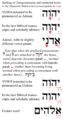Tetragrammaton-related-Masoretic-vowel-points.png