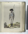 Toledo, 1661. (1797) (NYPL b14896507-87768).tiff