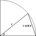 TrigonometricChord.png