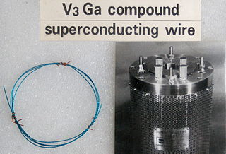 Superconducting wire Wires exhibiting zero resistance
