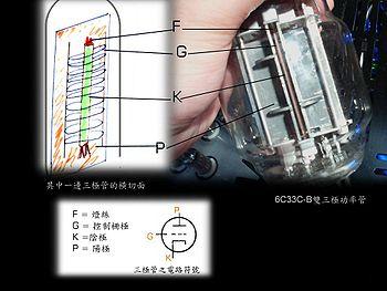 真空管之主要結構