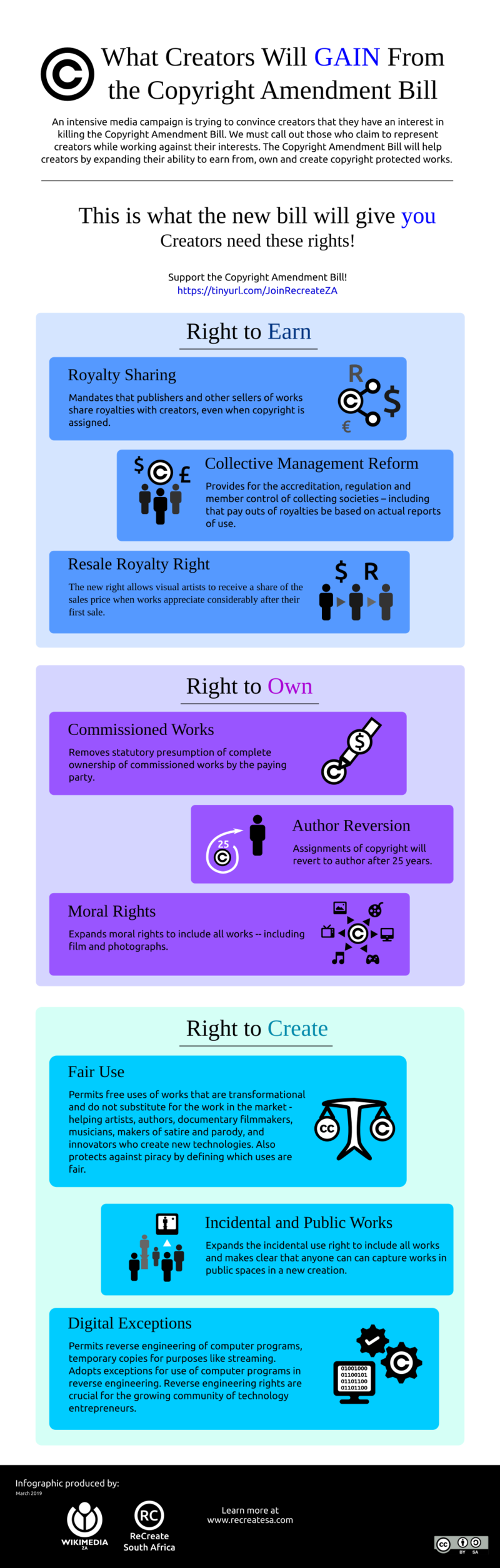 ZA Copyright Bill Infographic final.png