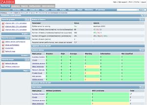 Zabbix - Zabbix 2.4 Dashboard page