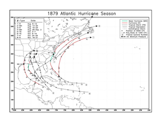 1879 Atlantic hurricane season - Image: 1879 Atlantic hurricane season map