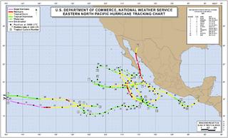 Timeline of the 2007 Pacific hurricane season