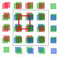 2x2 co-site sampling.jpg