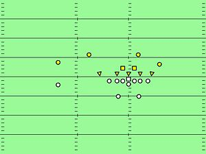 5–2 defense - 5–2–4 Oklahoma defense, versus a T formation typical of early 1950s football. Yellow triangles are linemen, yellow squares are linebackers, yellow circles are defensive backs