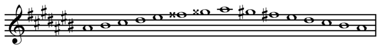 A-sharp melodic minor scale ascending and descending