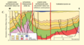 Absheron geologic cross section.png