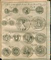 Acta Eruditorum - I monete, 1744 – BEIC 13411238.jpg