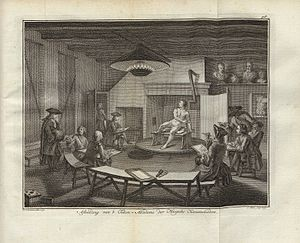 "Confrerie Pictura - Engraving by Simon Fokke after Aart Schouman of a drawing lesson from live model at the ""Teken-Akademi der Haagsche Kunstschilders"", first published in 1750 in Johan van Gool's ""Nieuwe Schouburg"