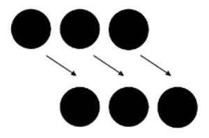 Ternus illusion - Figure 5 - Group motion