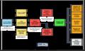 Basic Lean Acct Diagram (6).png