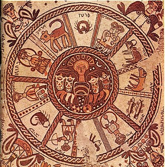 Kabbalah Centre - Zodiac in a 6th-century synagogue at Beit Alpha, Israel