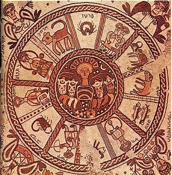 Hebrew calendar | Familypedia | FANDOM powered by Wikia
