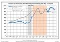 Bevölkerungsentwicklung Pinnow (Uckermark).pdf