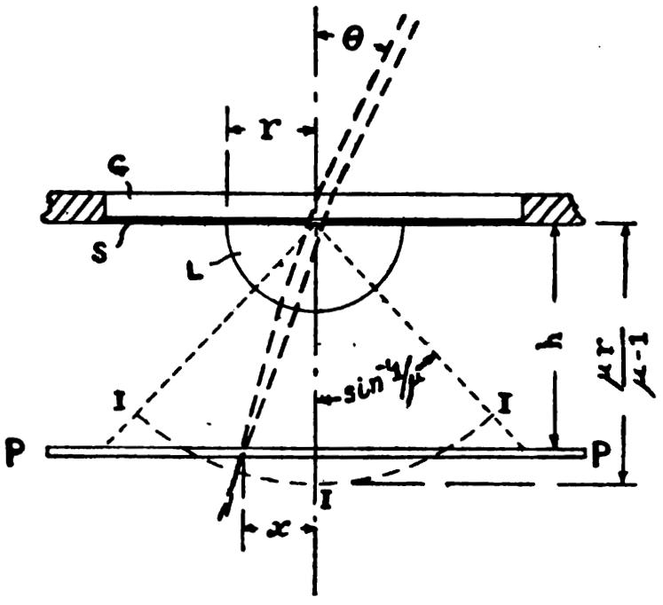 Bond-1922 - Fig 1