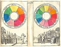 دولاب الألوان 200px-Boutet_1708_color_circles