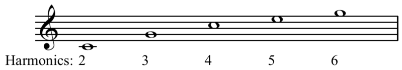 File:Bugle scale.png
