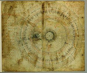 Pietro Vesconte - Image: Calendar from Pietro Vesconte 1313 atlas