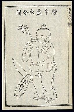 Chinese C19 woodcut; 'Cowpox inoculation' Wellcome L0039692
