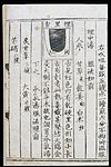 Chinese tongue diagnosis diagram; 'Black within' tongue Wellcome L0039593.jpg