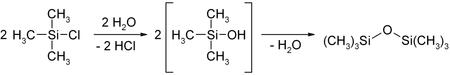 Hydrolyse von Chlortrimethylsilan
