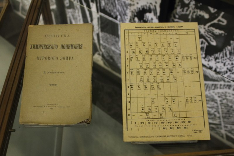 D. Mendeleev's Periodic table from his book