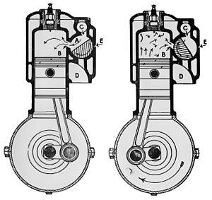 Alexandre Darracq - Darracq rotary-valve engine