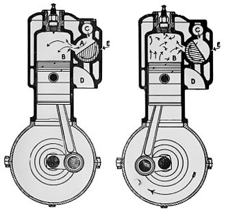 Henriod - Rotary valve engine invented by Henriod