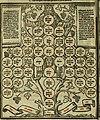 Decretales dñi pape Gregorij noni - accurata diligetia nouissime post alias oes ipressiones (atque) pluribus cu exemplarib(us) emedate, aptissimisq(ue) imaginib(us) exculte - cu multiplicibus (14589663009).jpg