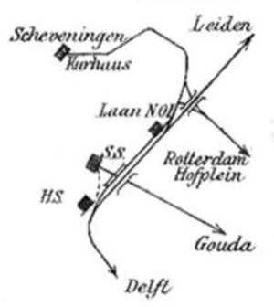 Hofpleinlijn - Railway lines and stations in The Hague (1936), including the Scheveningen line and the connection to Rotterdam Hofplein. The Hague S.S. is now known as The Hague Central.