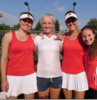 Denmark Fed Cup team 2018 (cropped).png
