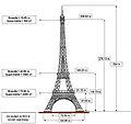 Dimensions tour Eiffel-NL.JPG