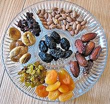 Fruit production in Iran - Wikipedia
