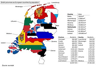 Demography of the Netherlands - Dutch provinces as European countries by population